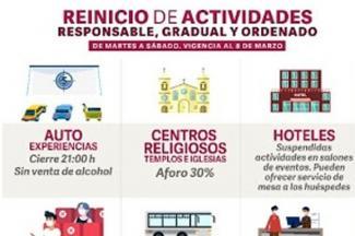 Se prolongan restricciones hasta el 8 de marzo en Puebla