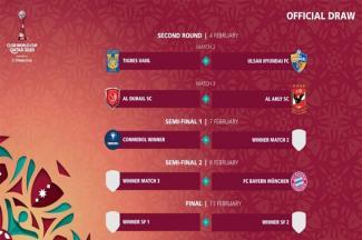 Tigres con rival definido para el Mundial de Clubes
